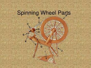 Spinning Wheel Parts