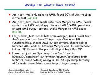 Wedge 10: what I have tested