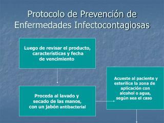 Protocolo de Prevención de Enfermedades Infectocontagiosas
