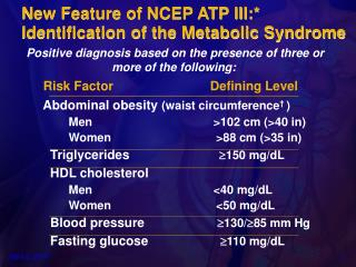 New Feature of NCEP ATP III:* Identification of the Metabolic Syndrome