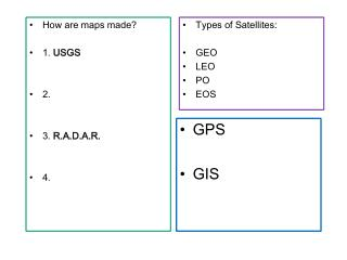 How are maps made? 1.  USGS 2. 3.  R.A.D.A.R. 4.