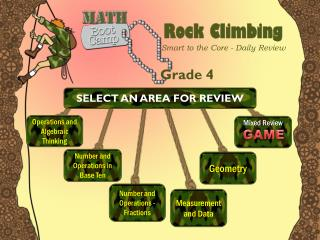 Rock Climbing Smart to the Core - Daily Review