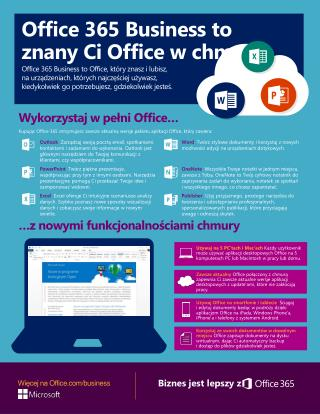 Office 365 Business  to znany Ci Office w chmurze