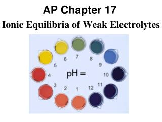 AP Chapter 17