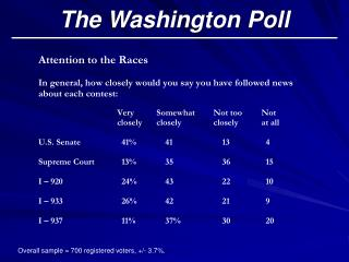 The Washington Poll