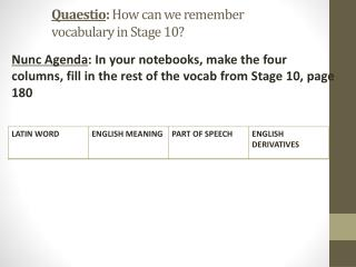 Quaestio :  How  can we remember  vocabulary in  Stage 10?