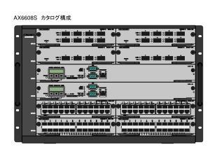 AX6608S  カタログ構成