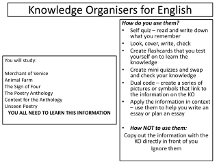 Knowledge Organisers for English