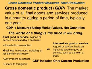 Gross Domestic Product Measures Total Production