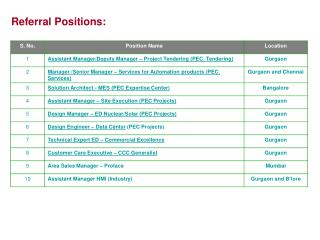 Referral Positions: