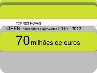 QREN candidaturas aprovadas 2010 - 2012