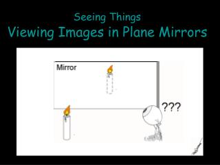 Seeing Things Viewing Images in Plane Mirrors