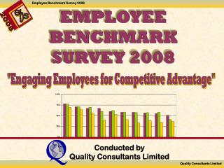 EMPLOYEE BENCHMARK SURVEY 2008