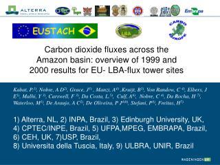 EUSTACH Sites
