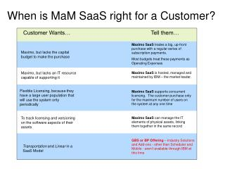 When is MaM SaaS right for a Customer?