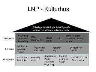 LNP - Kulturhus