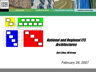 National and Regional ITS Architectures Bart Cima, IBI Group