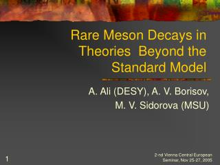 Rare Meson Decays in Theories  Beyond the Standard Model