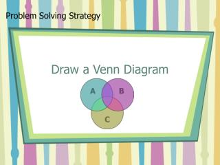Draw a Venn Diagram