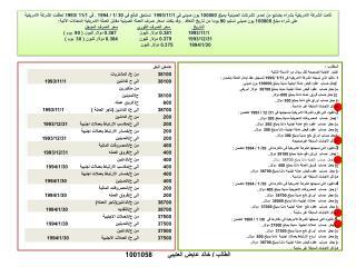 هامش الحل  38100              من  ح / المشتريات