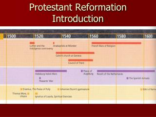 Protestant Reformation Introduction