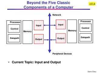 Beyond the Five Classic Components of a Computer