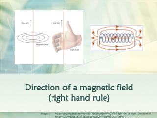 Direction of a magnetic field  (right hand rule)