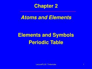 Chapter 2 Atoms and Elements