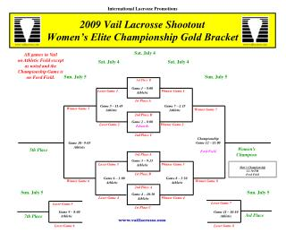 2009 Vail Lacrosse Shootout Women's Elite Championship Gold Bracket