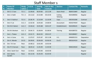 Staff Member s