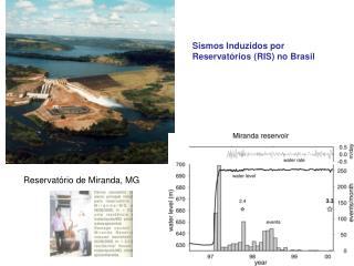 Reservatório de Miranda, MG