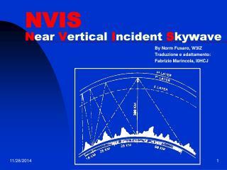 NVIS N ear V ertical I ncident S ky w ave