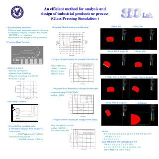 Glass Pressing Simulation  Study of glass pressing simulation of high temp.