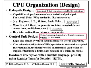 CPU Organization (Design)