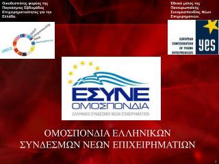 Οικοδεσπότης φορέας της Παγκόσμιας Εβδομάδας Επιχειρηματικότητας για την Ελλάδα.