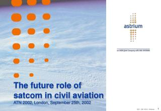 The future role of satcom in civil aviation