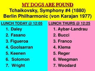 MY DOGS ARE FOUND Tchaikovsky, Symphony #4 (1880) Berlin Philharmonic (von Karajan 1977)