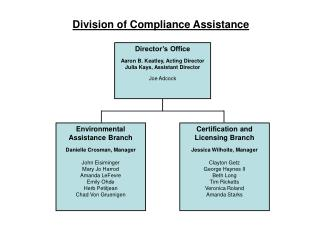 Environmental Assistance Branch Danielle Crosman, Manager