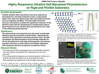 Highly Responsive Ultrathin  GaS Nanosheet Photodetectors on Rigid and Flexible Substrates