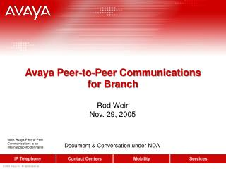 Avaya Peer-to-Peer Communications for Branch
