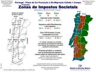 Portugal - Plano de Co-Transição e Re-Migração Cidade > Campo