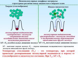 Низкомолекулярные аморфные материалы: структурные различия между жидкостью и твёрдым телом