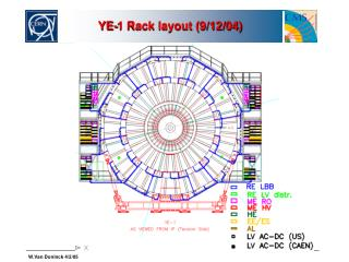 YE-1 Rack layout (9/12/04)