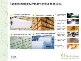 Suomen merkittävimmät vientituotteet 2013