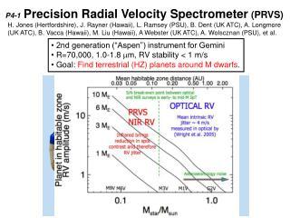 P4-1 Precision Radial Velocity Spectrometer (PRVS)