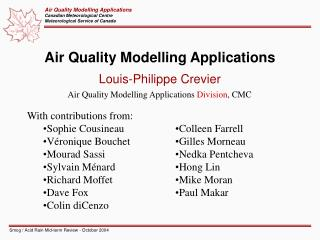 Air Quality Modelling Applications