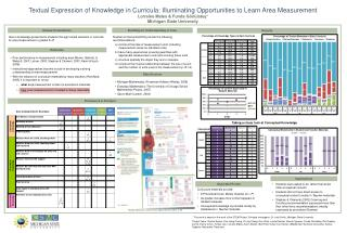 Textual Expression of Knowledge in Curricula: Illuminating Opportunities to Learn Area Measurement