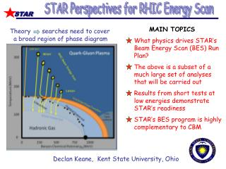 STAR Perspectives for RHIC Energy Scan