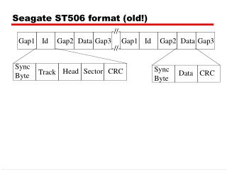 Seagate ST506 format (old!)