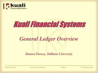 Kuali Financial Systems       General Ledger Overview   Damon Dorsey, Indiana University